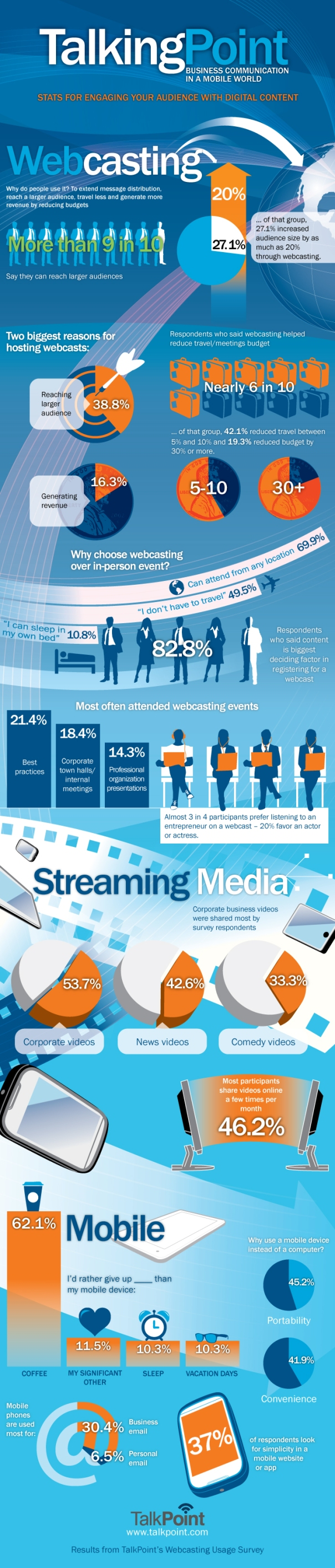 talkpoint_infographic